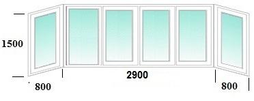 Балконная рама в домах серии КОПЭ, размеры
